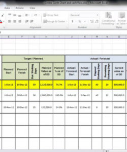 printable create gantt chart and cash flow using excel  youtube project cash flow analysis template doc