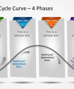 printable creative life cycle curve with 4 phases for powerpoint product life cycle analysis template sample