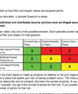 printable cyber security risk assessment tool for privileged accounts 10min security risk assessment checklist template examples