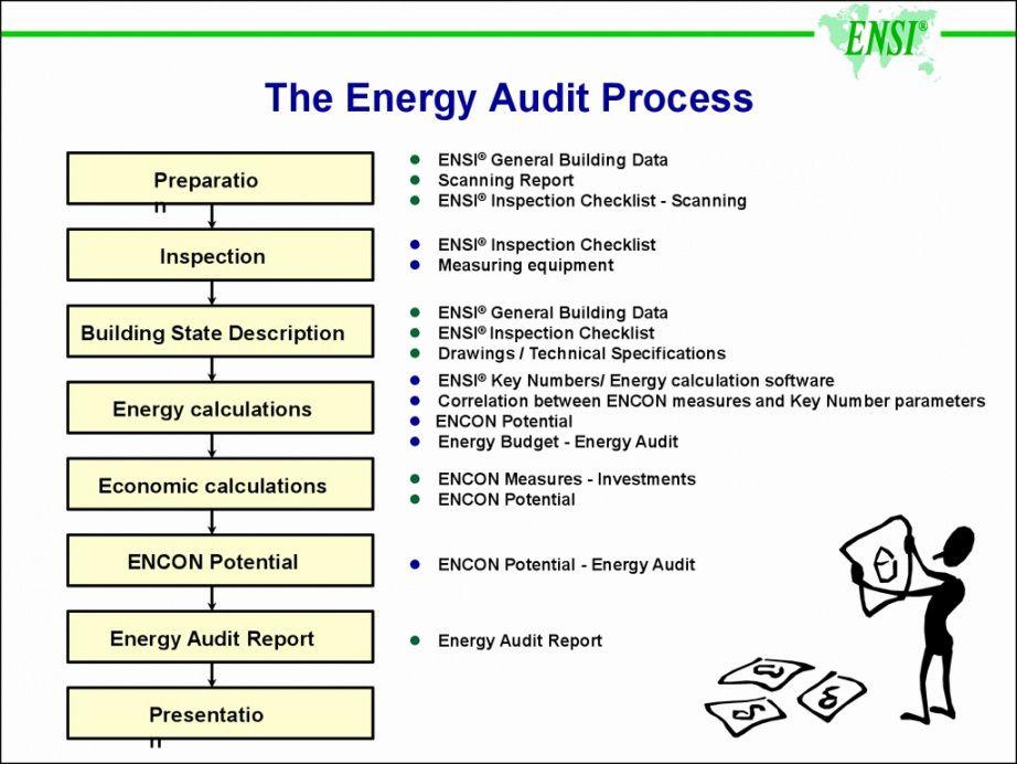 printable energy audit report template  haogangpro energy audit checklist template pdf