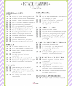 printable estate planning checklist  personal finance 101  funeral planning retirement planning checklist template doc