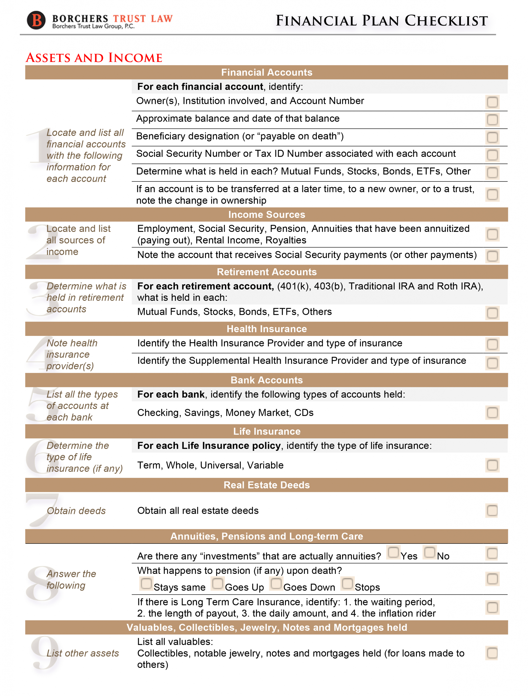 printable financial plan ecklist an essential estate planning tool template retirement planning checklist template samples