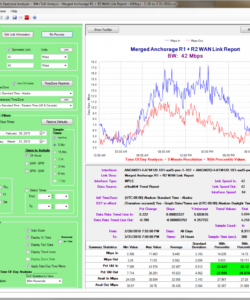 printable free bandwidth analysis report template capacity analysis template excel