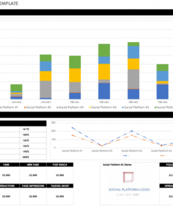 printable free dashboard templates samples examples  smartsheet call center data analysis template sample