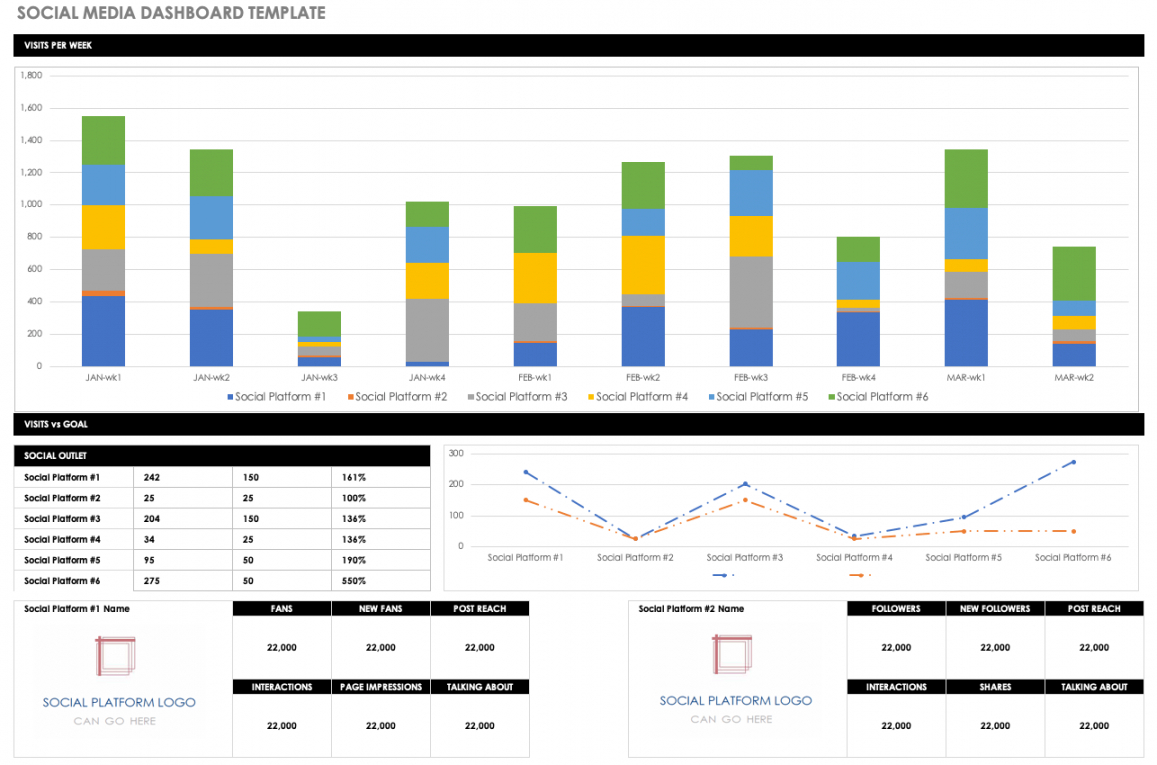 printable free dashboard templates samples examples  smartsheet call center data analysis template sample