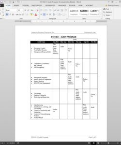 printable fsms audit program template food safety audit checklist template pdf