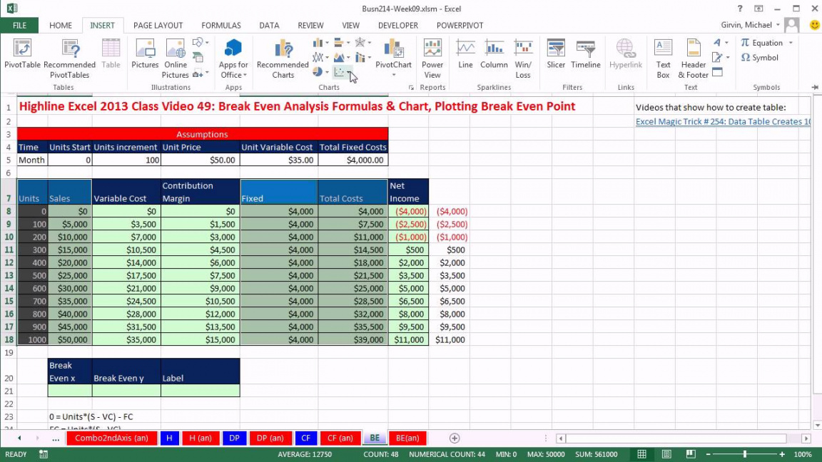 printable highline excel 2013 class video 49 break even analysis formulas break even analysis graph template pdf