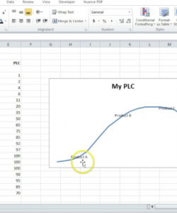 printable how to make the product life cycle plc in excel product life cycle analysis template example