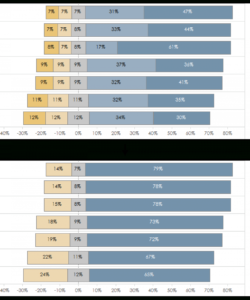 printable how to visualize survey results using infographics  venngage survey results analysis template sample