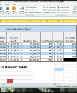 printable ms excel 2010 tutorial employee sales performance report analysis sales performance analysis template excel