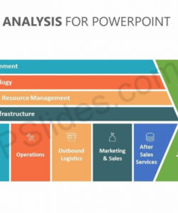 printable porter's value chain analysis for powerpoint  business  business supply chain analysis template excel