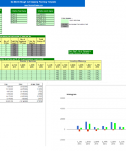 printable roughcut capacity planning rccp template in google sheets capacity analysis template