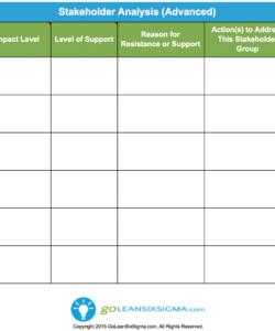 printable stakeholder analysis  advanced  lean six sigma templates change management stakeholder analysis template sample