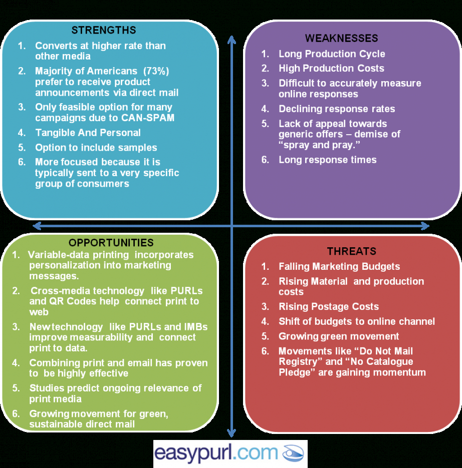 printable swot analysis  easypurl insider blog nonprofit swot analysis template example