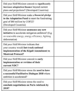 printable vip checklist can international energy efficiency template samples energy audit checklist template doc