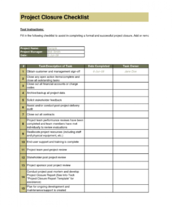 project closeout checklist sample with closure template  btsmmo contract closeout checklist template