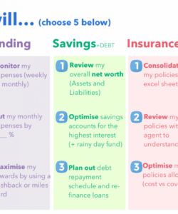 the seedly money framework 2019 free template personal finance checklist template pdf