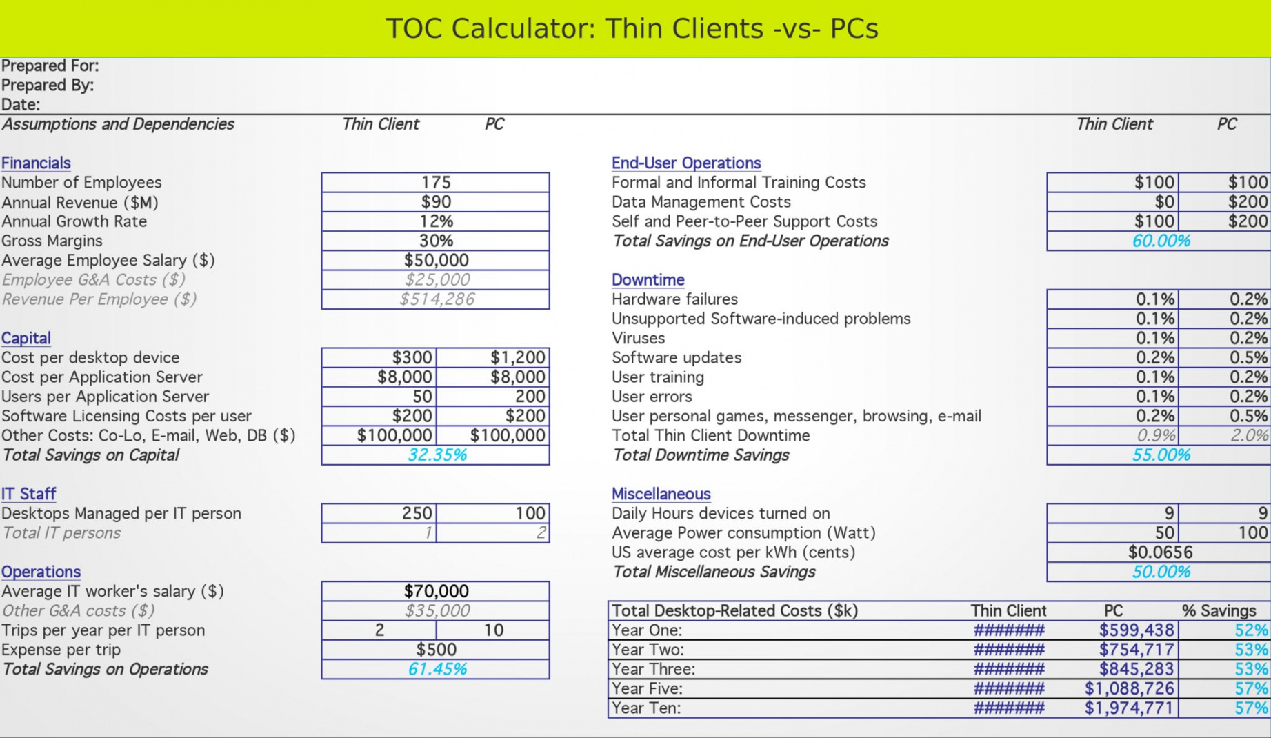 4 total cost of ownership calculators  word templates total cost of ownership analysis template pdf