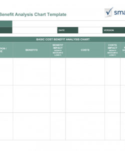 cost benefit analysis template in excel  guatemalago cost benefit analysis template word