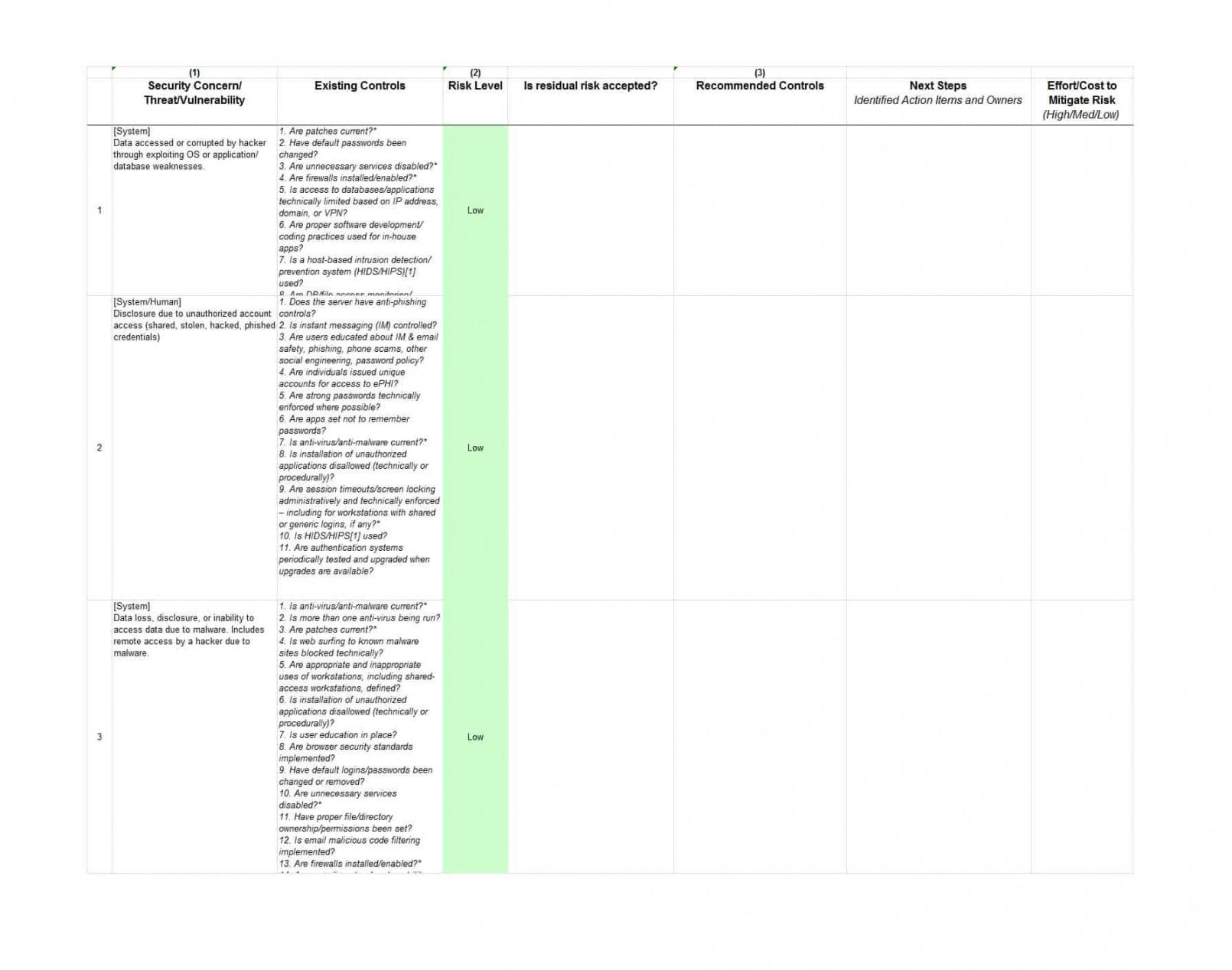 editable 39 free risk analysis templates  risk assessment matrix ᐅ hazard vulnerability analysis template sample