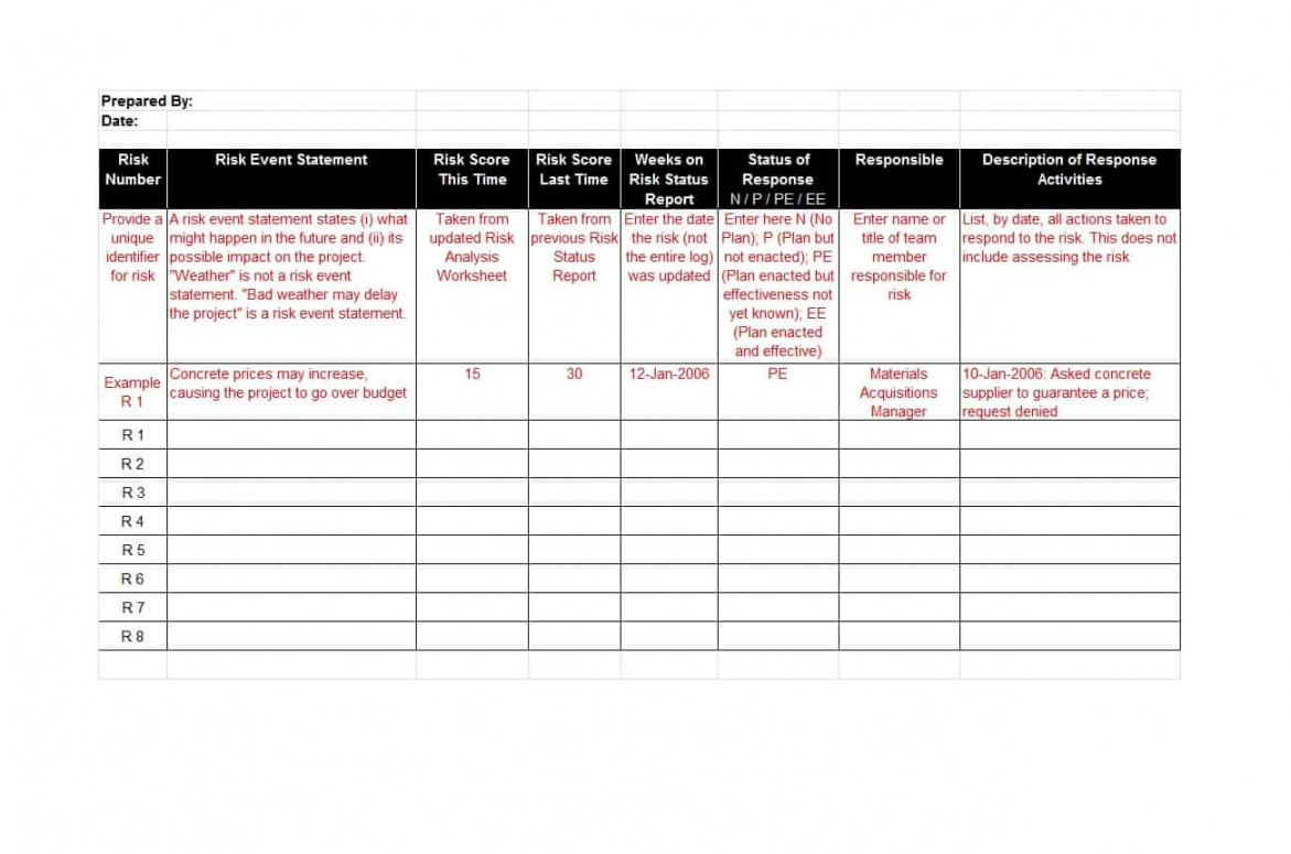 editable 39 free risk analysis templates  risk assessment matrix ᐅ project risk analysis template sample