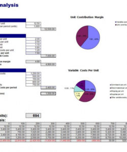 editable breakeven analysis template  breakeven analysis break even analysis template excel free