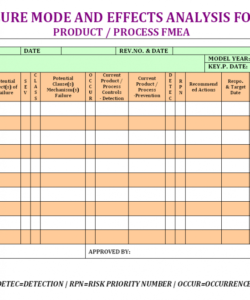 editable failure mode effects analysis form failure mode effect analysis template pdf