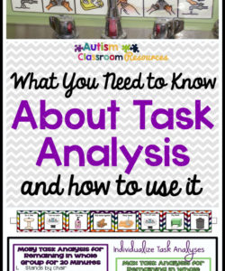 editable what you need to know about task analysis and why you should use it task analysis template for special education