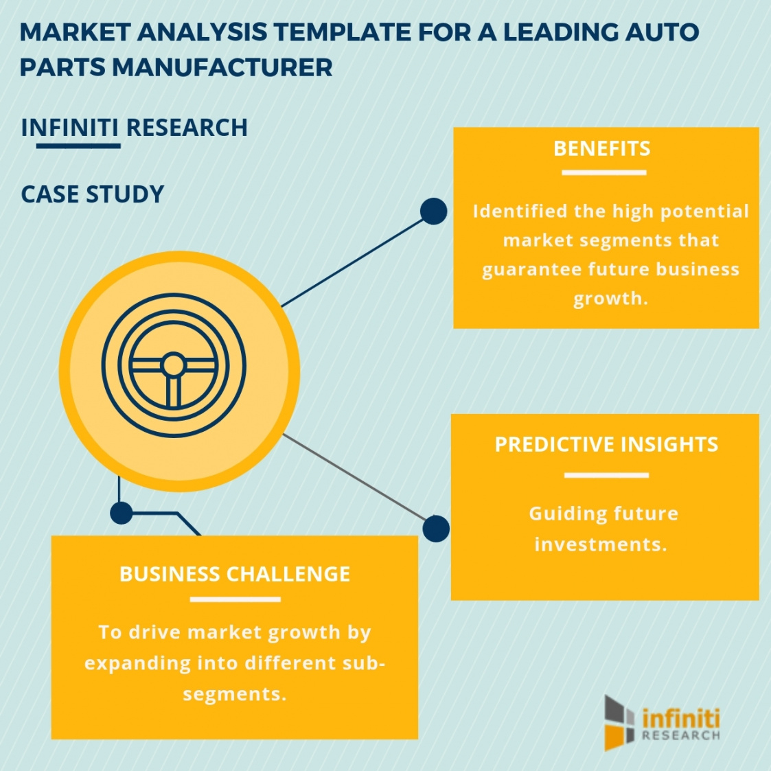 evaluating investment potential in new markets with the help of market segmentation analysis template doc