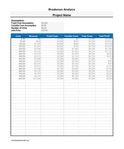 free 41 free break even analysis templates & excel spreadsheets ᐅ break even analysis template excel free