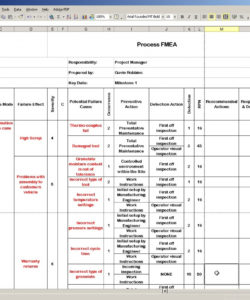 free download fmea examples fmea templates excel pfmea example vda failure mode effect analysis template doc