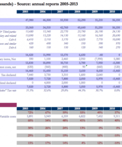 free financial ratio analysis excel template  the art of business planning financial ratio analysis template pdf