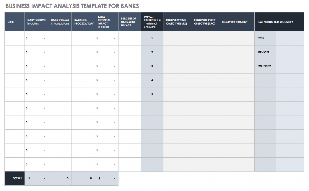 free free business impact analysis templates smartsheet business impact analysis template for banks doc