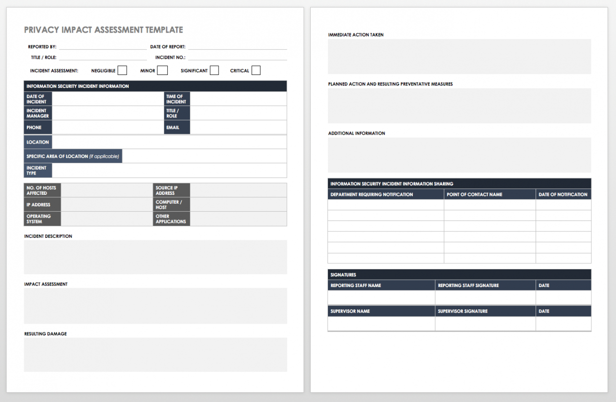 free free business impact analysis templates smartsheet business impact analysis template for banks sample