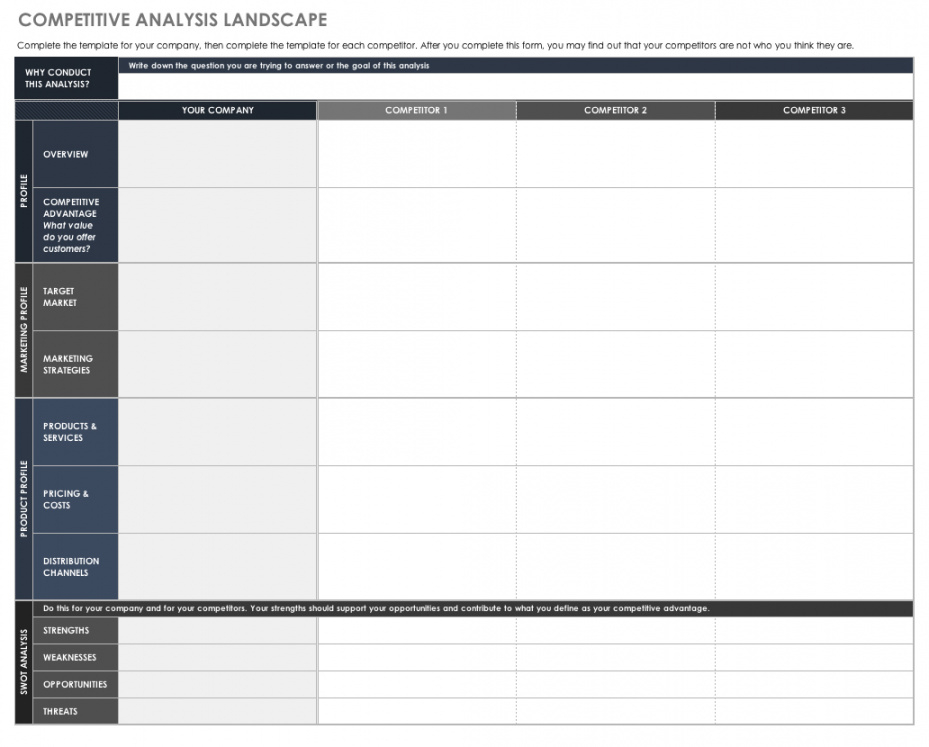free free competitive analysis templates  smartsheet product competitive analysis template pdf