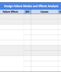 free how to conduct a failure modes and effects analysis  fictiv failure mode effect analysis template