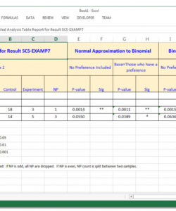free paired comparison attribute analysis report  sims sensory paired comparison analysis excel template