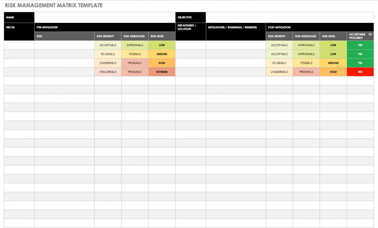 free risk assessment matrix templates  smartsheet project risk analysis template excel