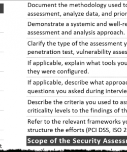free tips for creating a strong cybersecurity assessment report security risk analysis meaningful use template sample