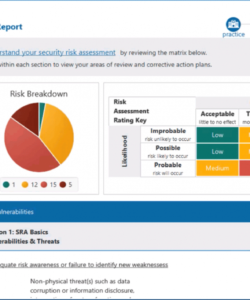 free use the new sra tool to perform a hipaa security risk assessment security risk analysis meaningful use template