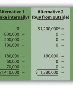 make vs buy analysis template  yapisstickenco make vs buy analysis excel template excel