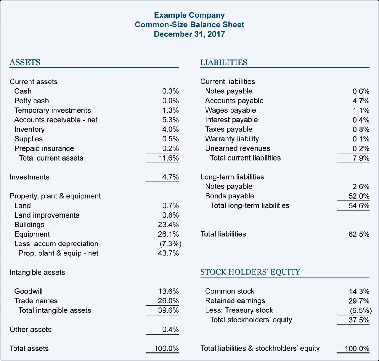 printable 03xtable02  accounts  financial analysis financial ratio report financial ratio analysis template doc
