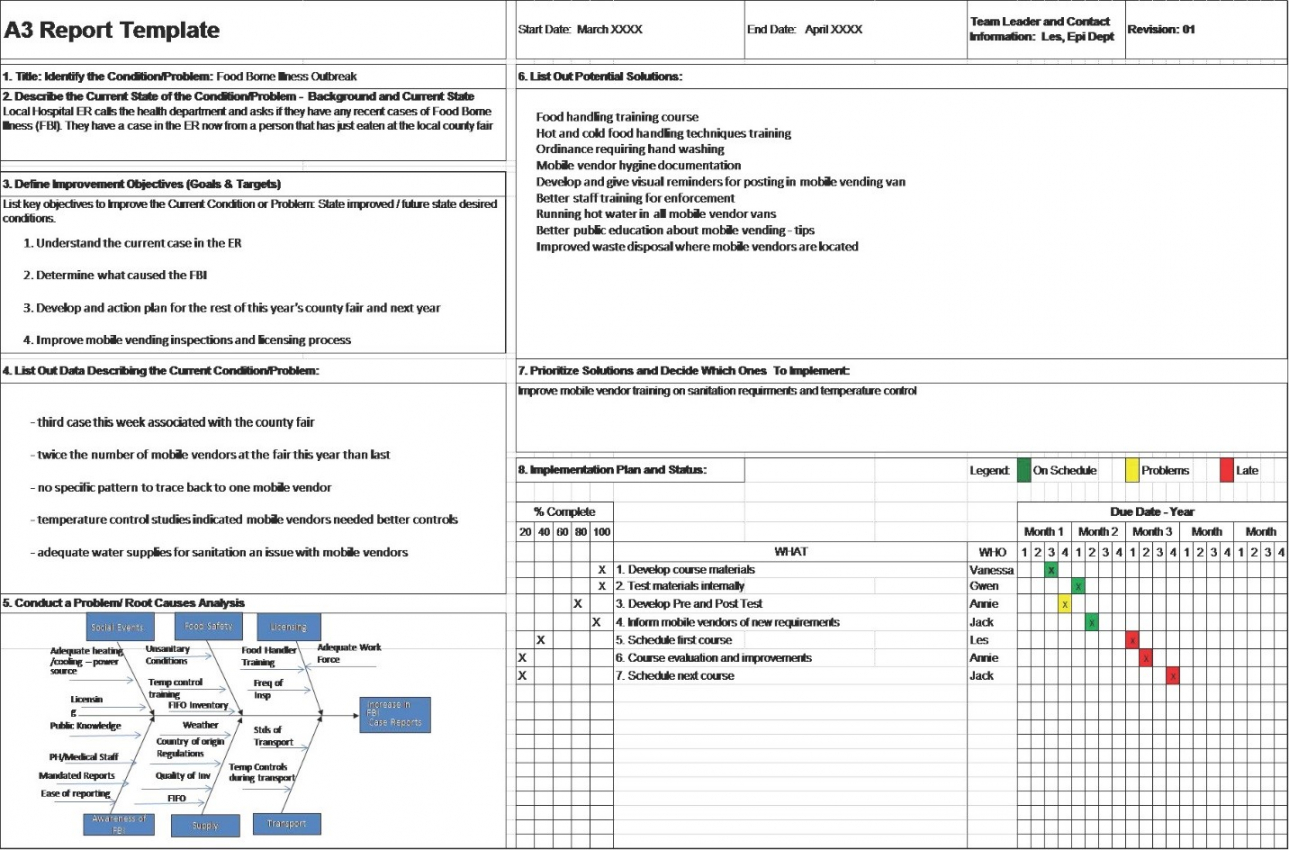 printable a3 problem solving report a3 root cause analysis template doc