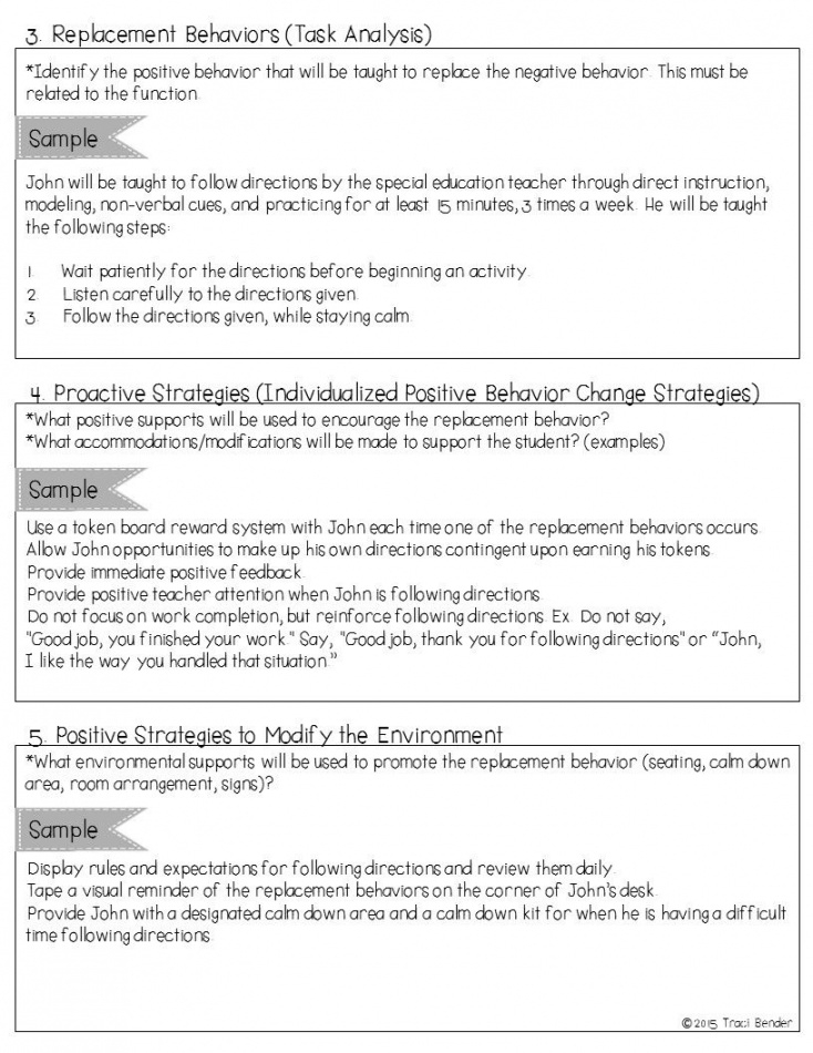 printable creating a behavior intervention plan bip  sped  behavior task analysis template for special education example