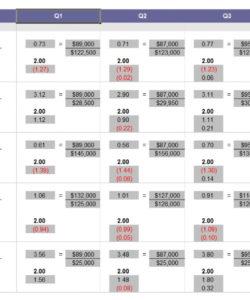 printable financial ratio analysis template  excel templates  excel spreadsheets financial ratio analysis template sample