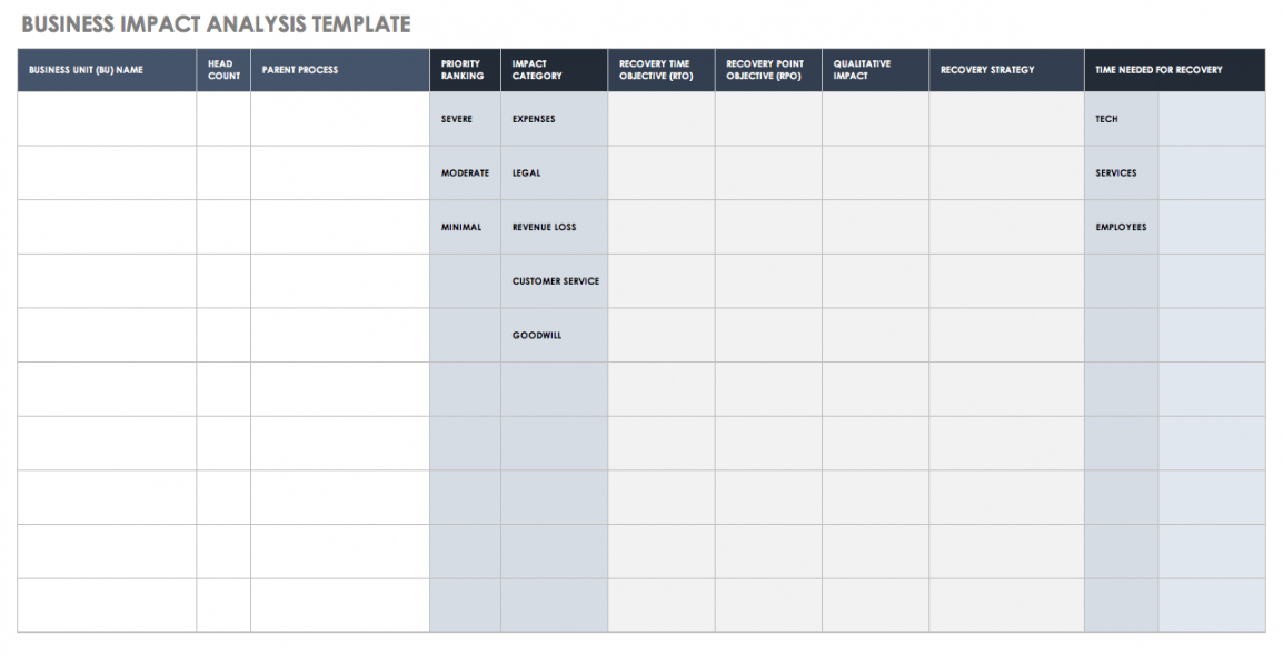 printable free business impact analysis templates smartsheet business impact analysis template for banks example