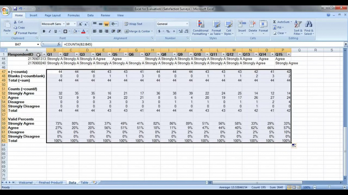 printable how to analyze satisfaction survey data in excel with countif  youtube excel survey data analysis template doc