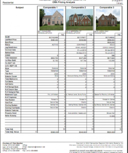 printable real estate home buyer columbia howard county md bpo realtor cma competitive market analysis real estate template example