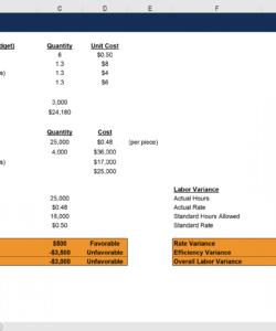 printable variance analysis excel model template  cfi marketplace variance analysis excel template excel