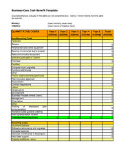 editable 40 cost benefit analysis templates & examples! ᐅ template lab project management cost benefit analysis template